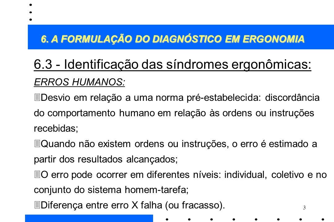 6.3 - Identificação das síndromes ergonômicas: