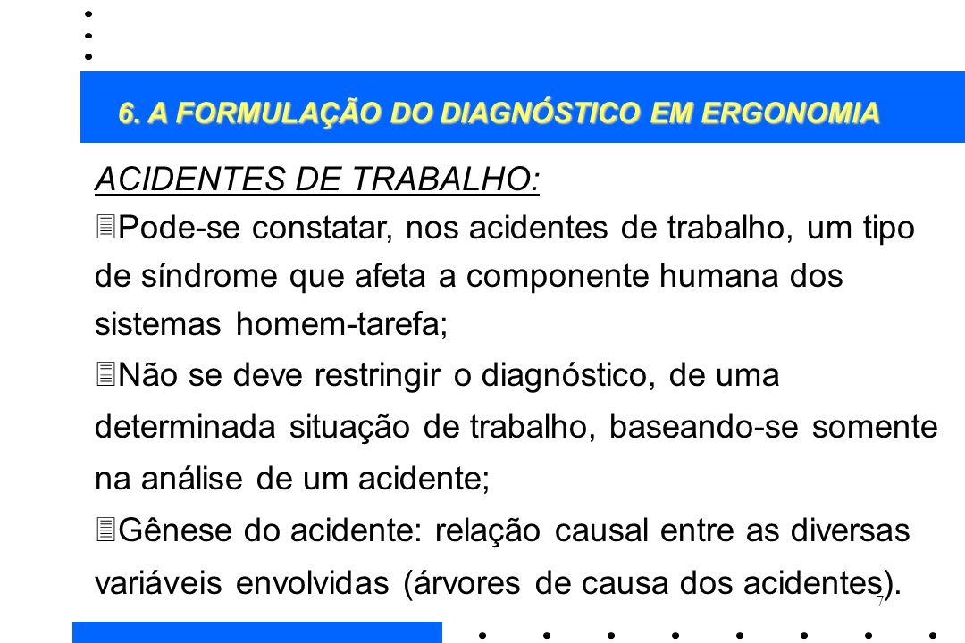 ACIDENTES DE TRABALHO: