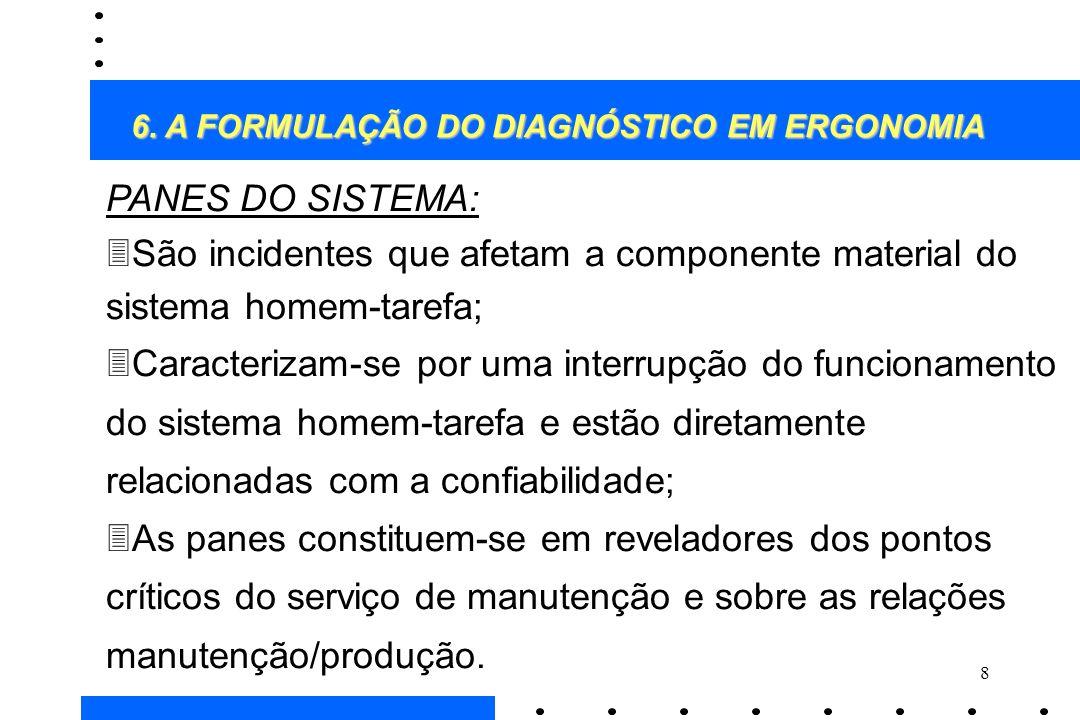 6. A FORMULAÇÃO DO DIAGNÓSTICO EM ERGONOMIA