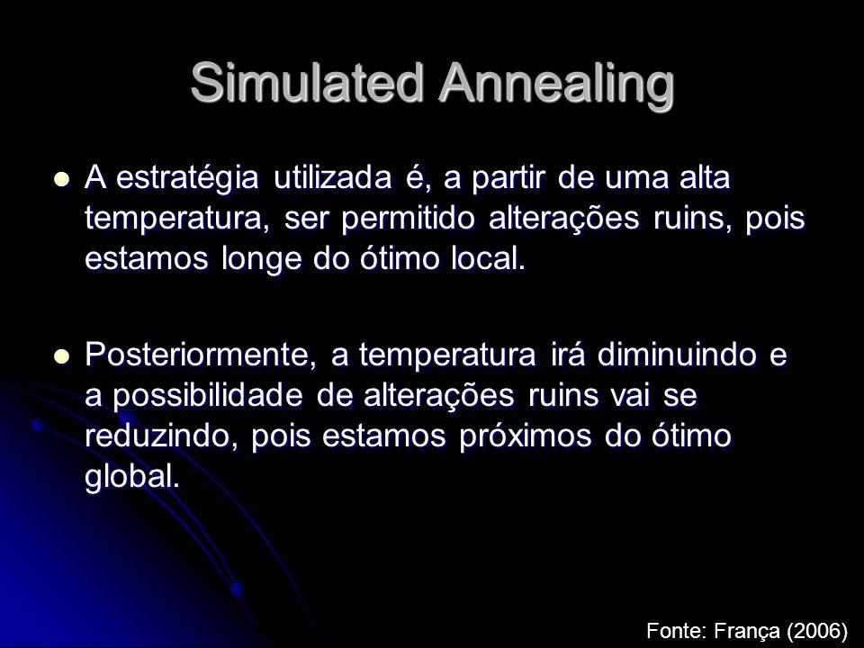Simulated Annealing A estratégia utilizada é, a partir de uma alta temperatura, ser permitido alterações ruins, pois estamos longe do ótimo local.