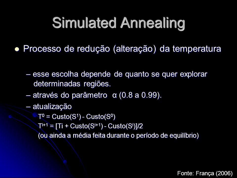 Simulated Annealing Processo de redução (alteração) da temperatura