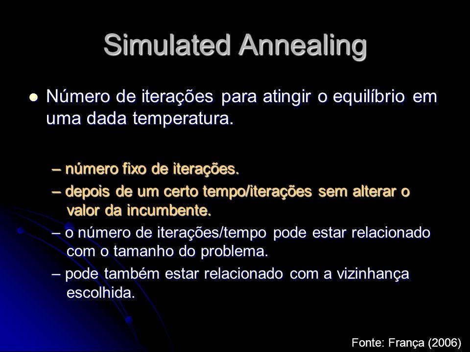 Simulated Annealing Número de iterações para atingir o equilíbrio em uma dada temperatura. – número fixo de iterações.