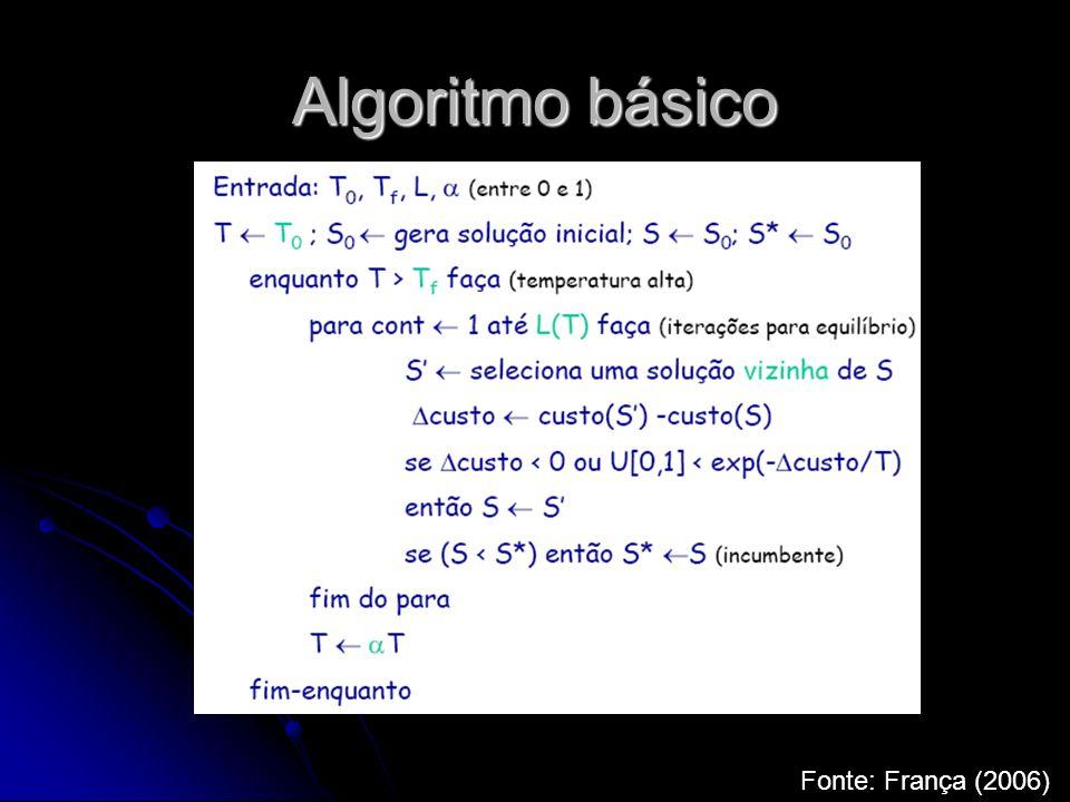 Algoritmo básico Fonte: França (2006)