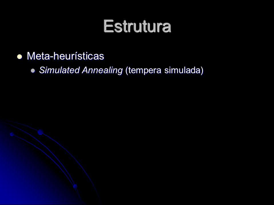 Estrutura Meta-heurísticas Simulated Annealing (tempera simulada)