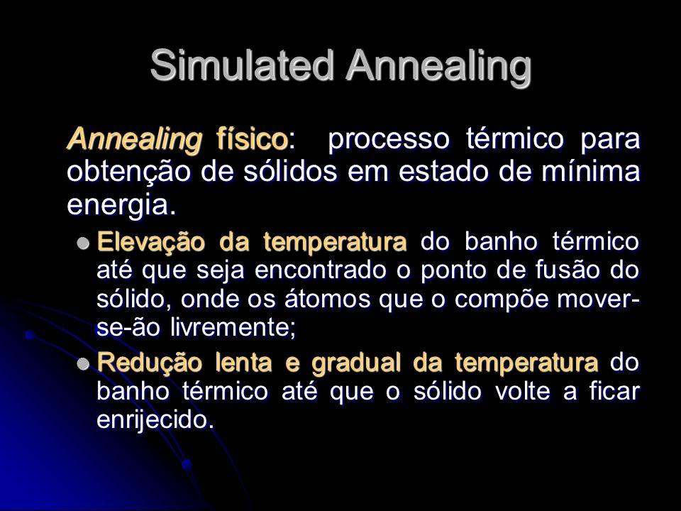 Simulated AnnealingAnnealing físico: processo térmico para obtenção de sólidos em estado de mínima energia.