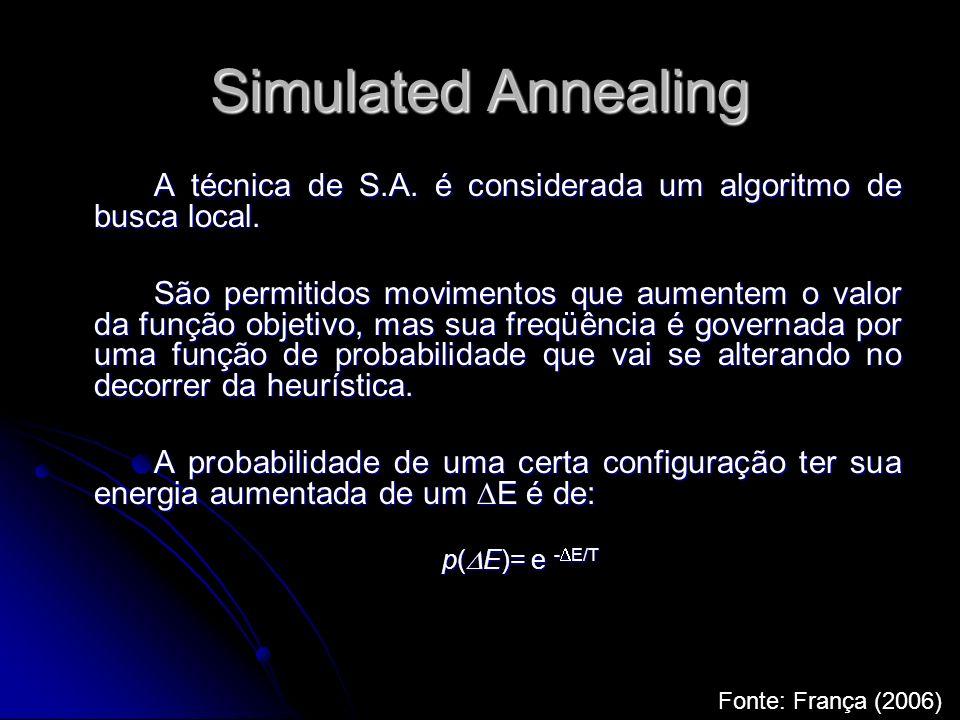 Simulated Annealing A técnica de S.A. é considerada um algoritmo de busca local.