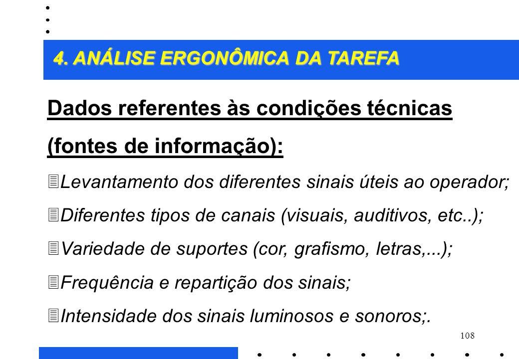 Dados referentes às condições técnicas (fontes de informação):
