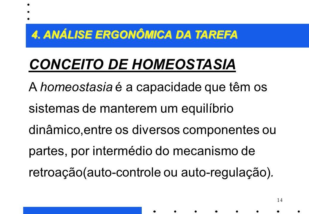 CONCEITO DE HOMEOSTASIA