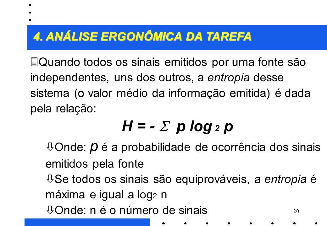 H = - S p log 2 p 4. ANÁLISE ERGONÔMICA DA TAREFA