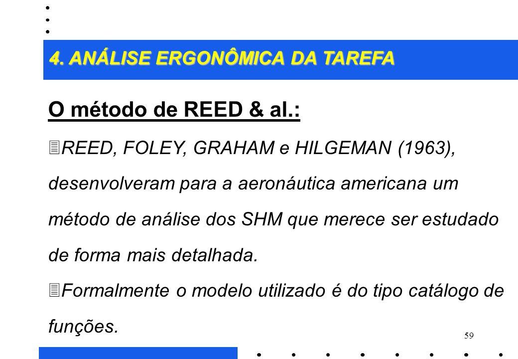 O método de REED & al.: 4. ANÁLISE ERGONÔMICA DA TAREFA