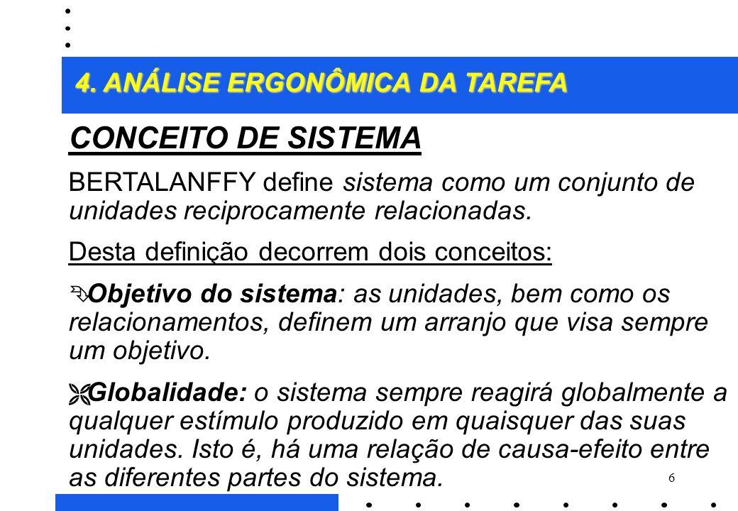 CONCEITO DE SISTEMA 4. ANÁLISE ERGONÔMICA DA TAREFA