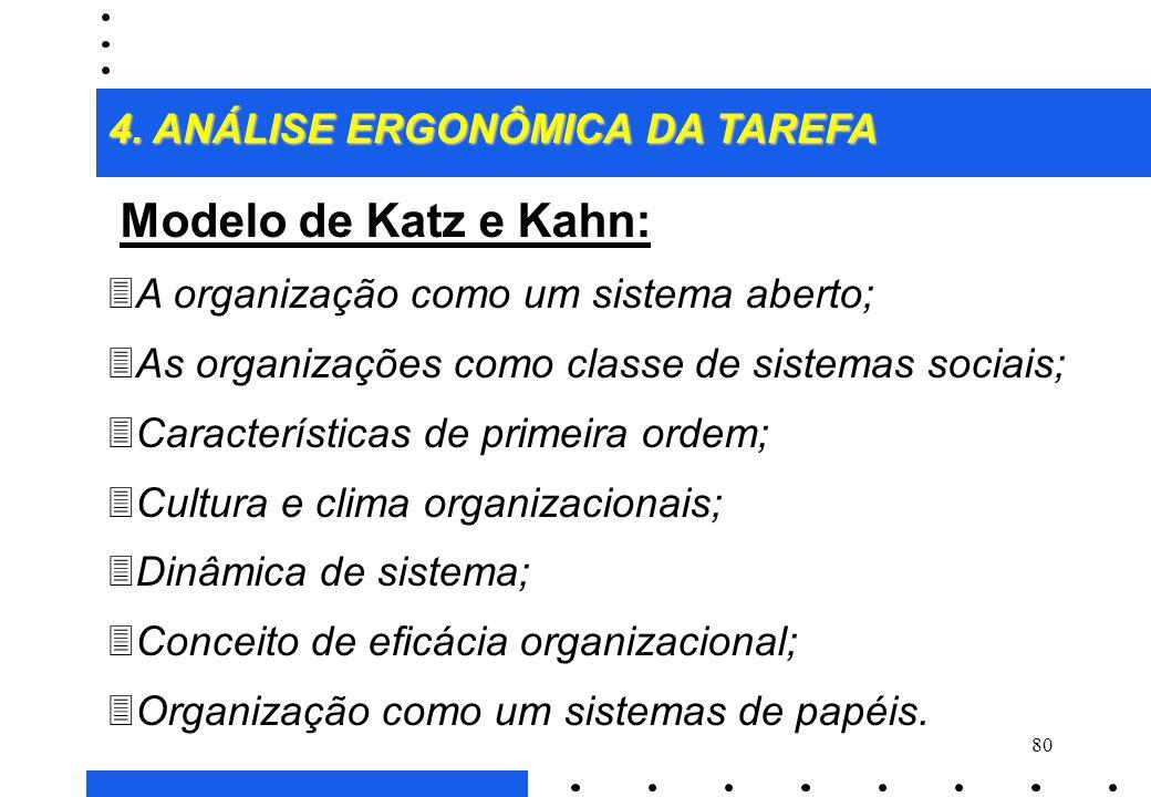 Modelo de Katz e Kahn: 4. ANÁLISE ERGONÔMICA DA TAREFA