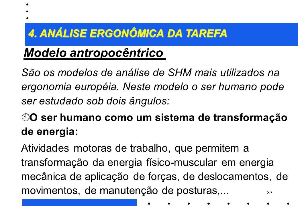 Modelo antropocêntrico