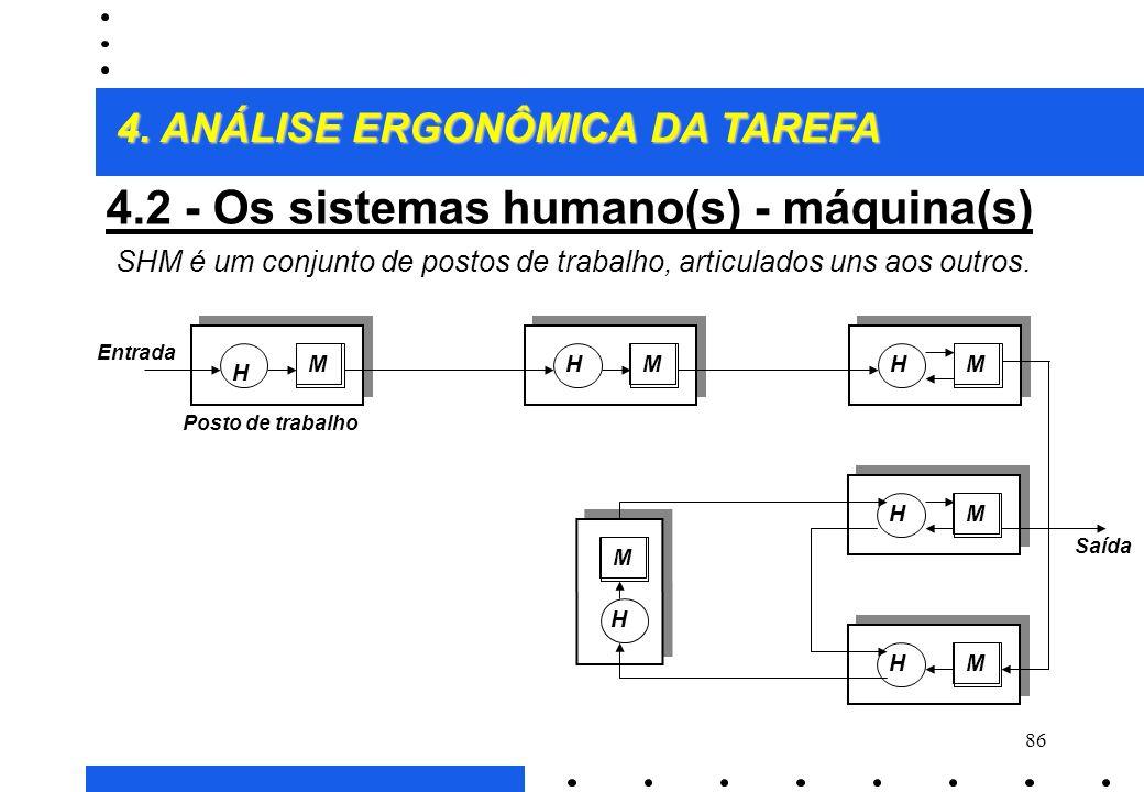 4.2 - Os sistemas humano(s) - máquina(s)