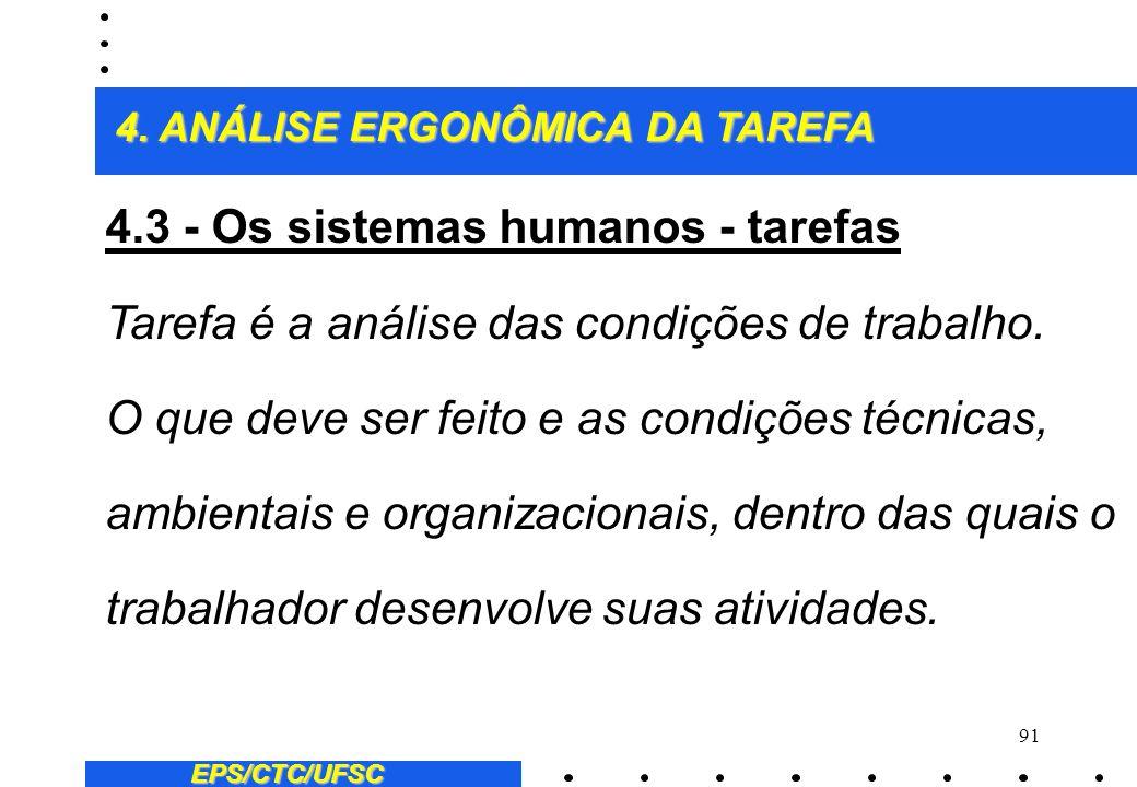 4.3 - Os sistemas humanos - tarefas