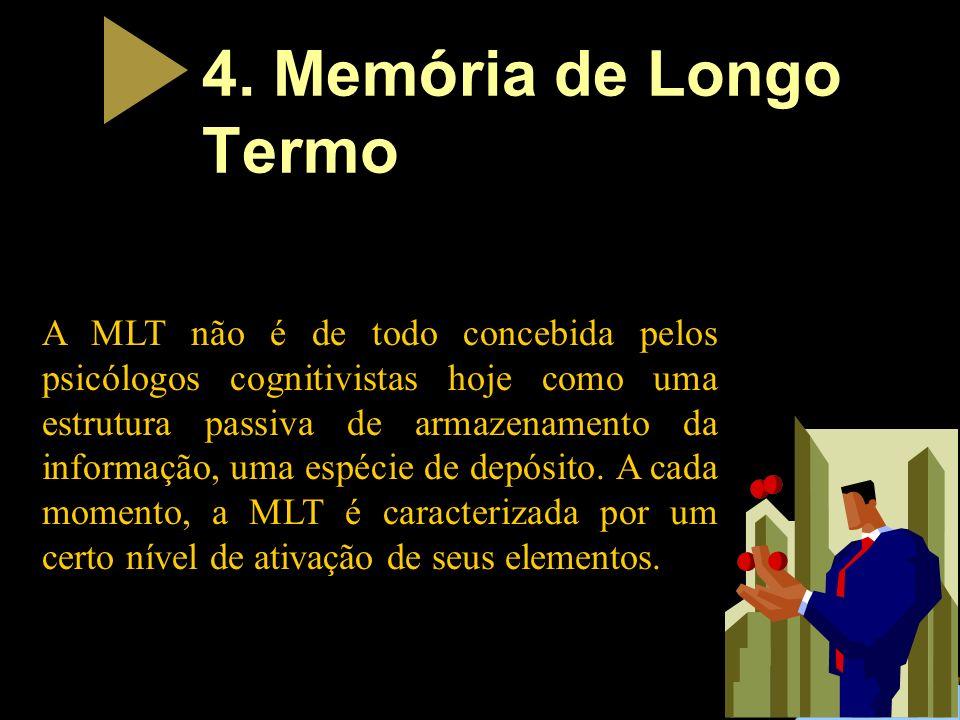 4. Memória de Longo Termo