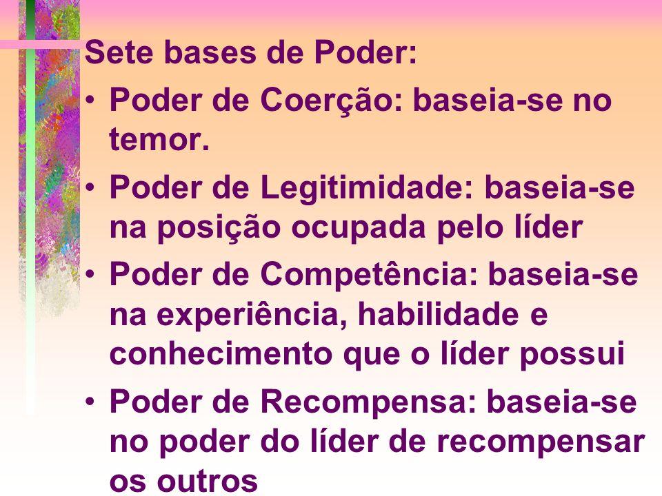 Sete bases de Poder: Poder de Coerção: baseia-se no temor. Poder de Legitimidade: baseia-se na posição ocupada pelo líder.