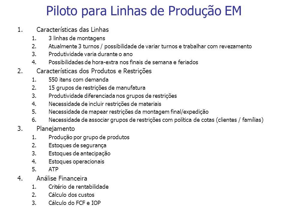 Piloto para Linhas de Produção EM