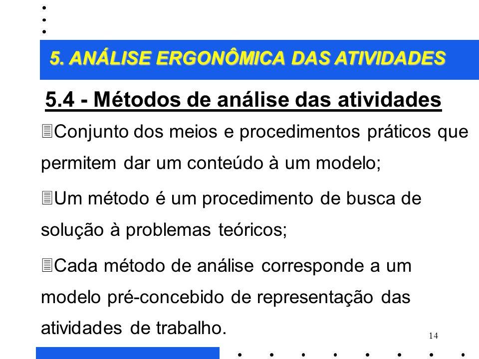 5.4 - Métodos de análise das atividades