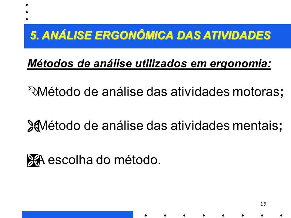 Método de análise das atividades motoras;