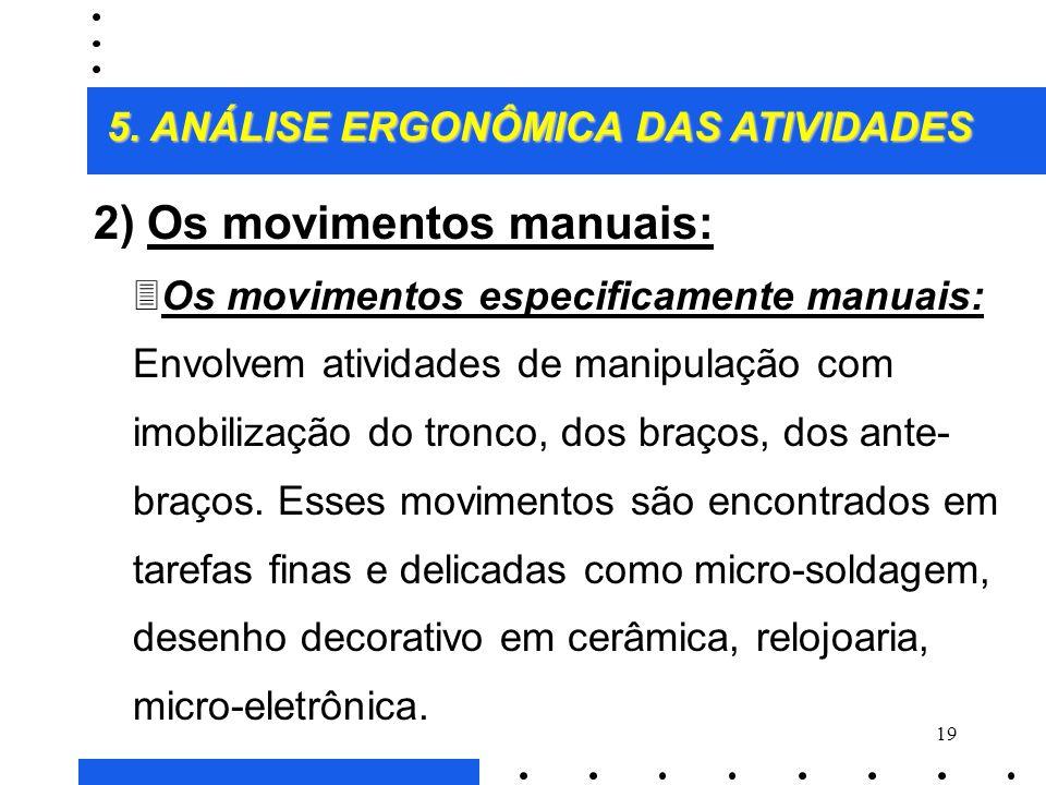 2) Os movimentos manuais: