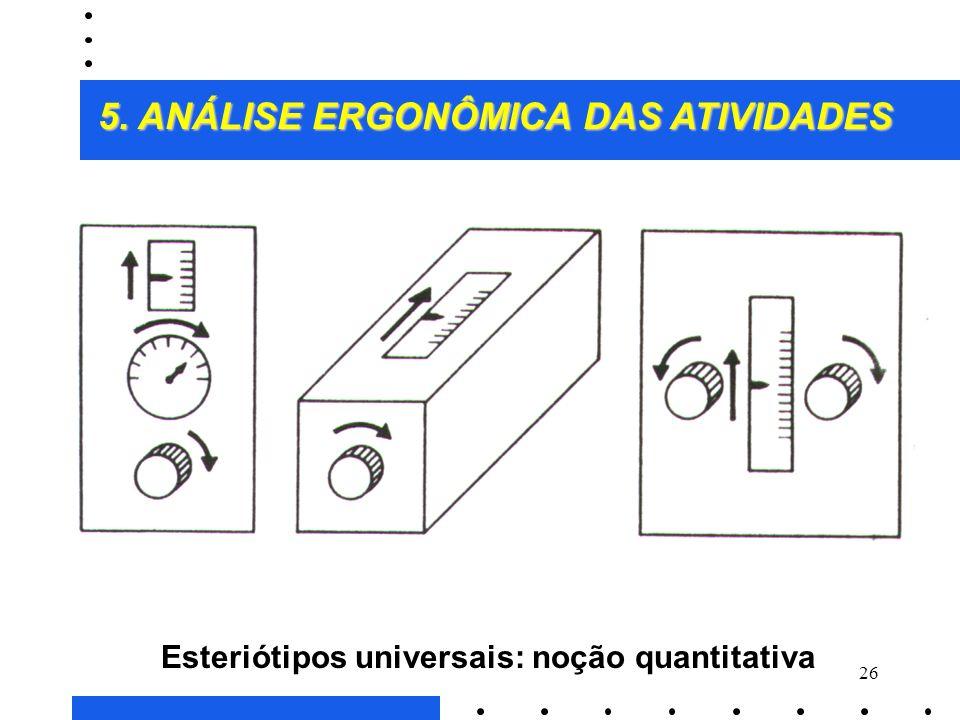 Esteriótipos universais: noção quantitativa