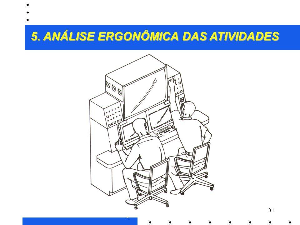 FIGURA 2.18 - Localização dos sistemas de controle e comando