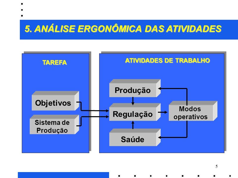 ATIVIDADES DE TRABALHO