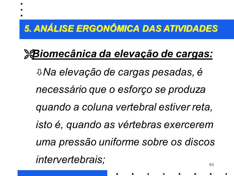 Biomecânica da elevação de cargas:
