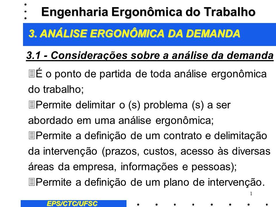 EPS 3670 - ENGENHARIA ERGONÔMICA DO TRABALHO