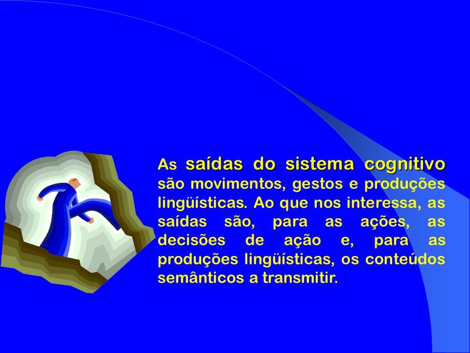As saídas do sistema cognitivo são movimentos, gestos e produções lingüísticas.