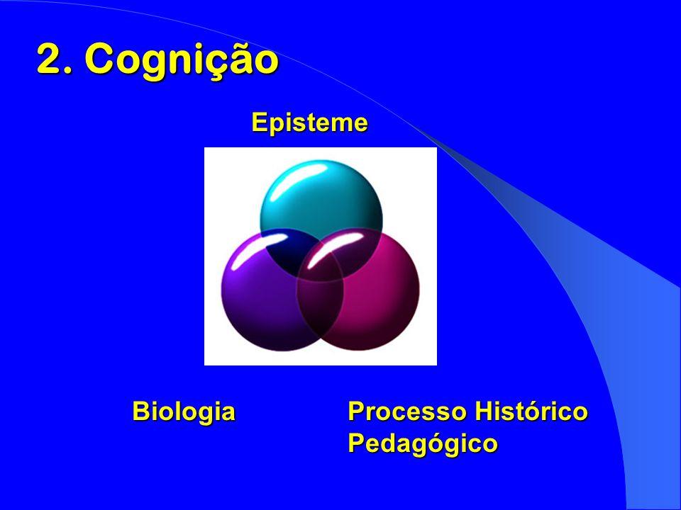 2. Cognição Episteme Biologia Processo Histórico Pedagógico
