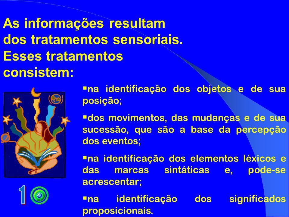 As informações resultam dos tratamentos sensoriais