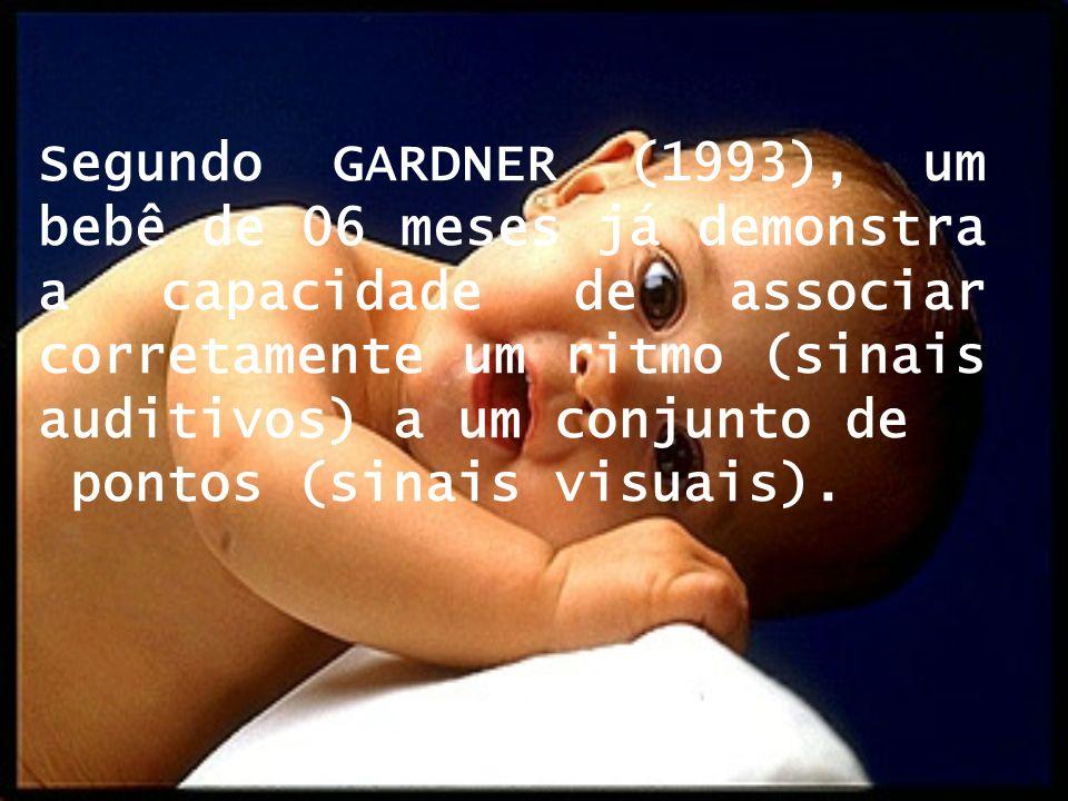 Segundo GARDNER (1993), um bebê de 06 meses já demonstra a capacidade de associar corretamente um ritmo (sinais auditivos) a um conjunto de