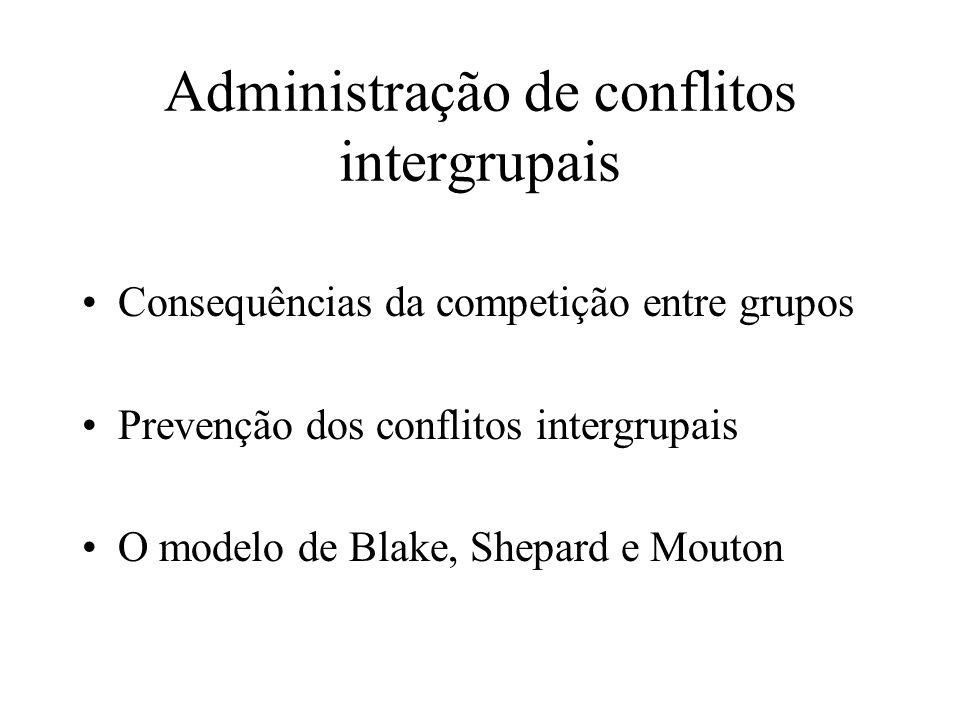 Administração de conflitos intergrupais