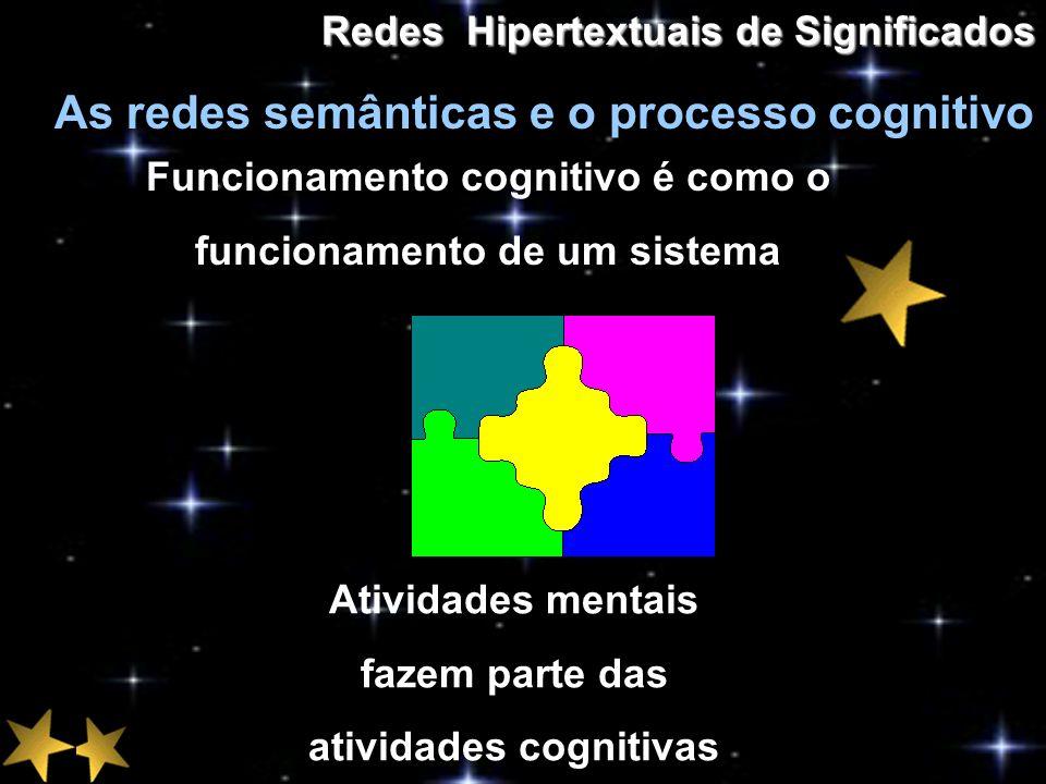 As redes semânticas e o processo cognitivo