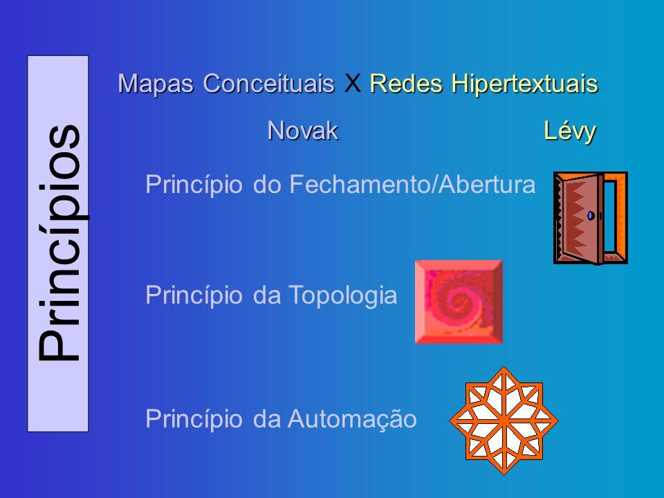 Princípios Mapas Conceituais X Redes Hipertextuais Novak Lévy