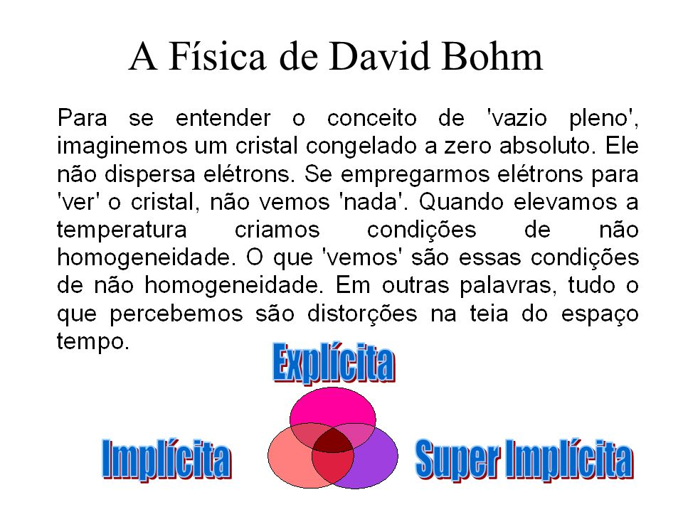 A Física de David Bohm Explícita Implícita Super Implícita