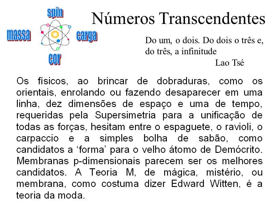 Números Transcendentes