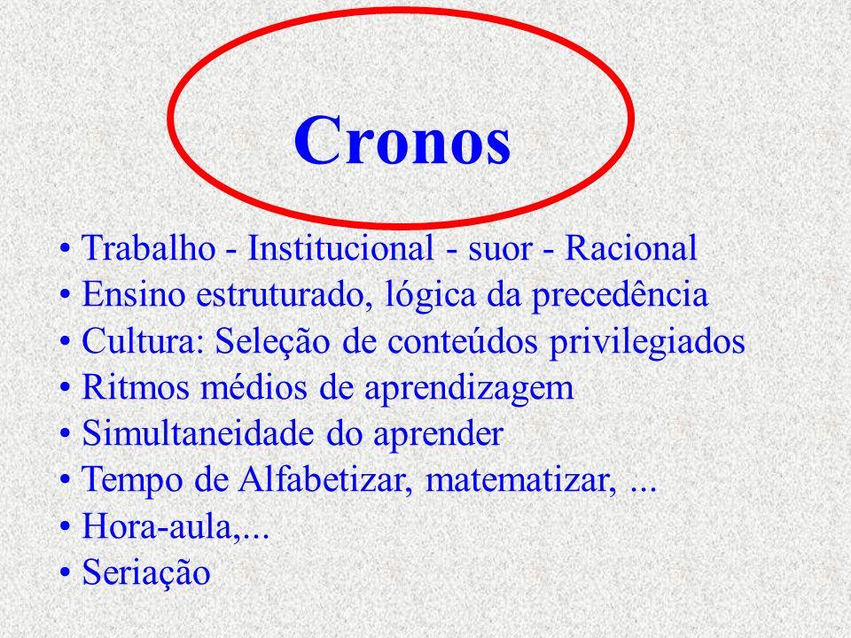 Cronos Trabalho - Institucional - suor - Racional