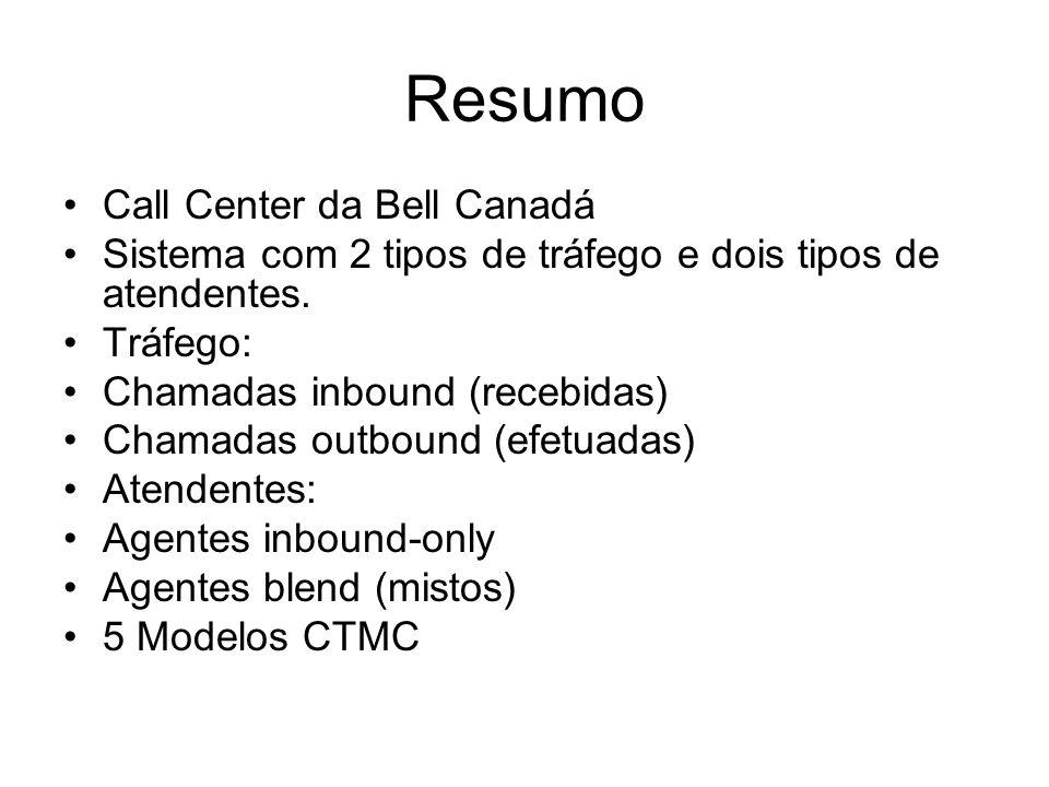 Resumo Call Center da Bell Canadá