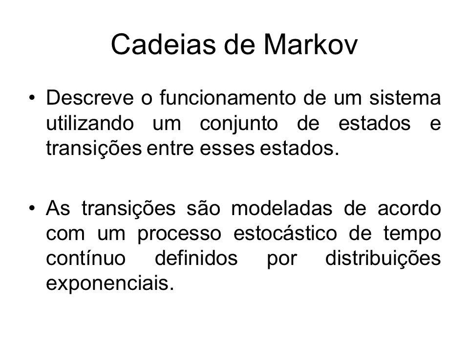 Cadeias de Markov Descreve o funcionamento de um sistema utilizando um conjunto de estados e transições entre esses estados.