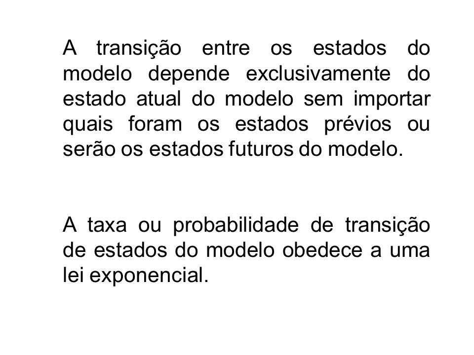 A transição entre os estados do modelo depende exclusivamente do estado atual do modelo sem importar quais foram os estados prévios ou serão os estados futuros do modelo.
