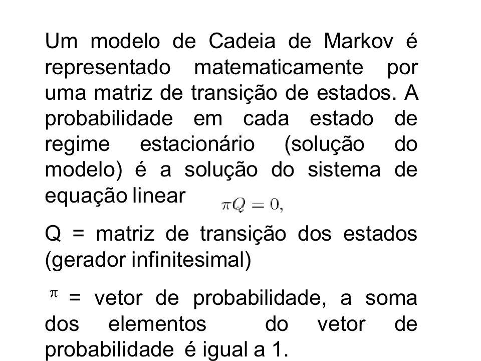 Um modelo de Cadeia de Markov é representado matematicamente por uma matriz de transição de estados. A probabilidade em cada estado de regime estacionário (solução do modelo) é a solução do sistema de equação linear