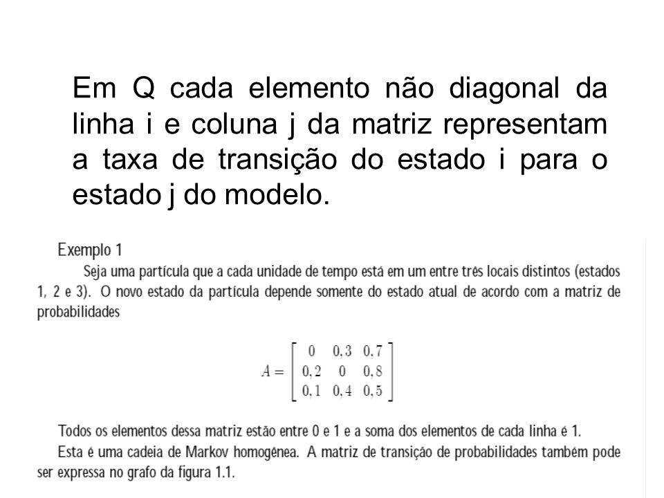 Em Q cada elemento não diagonal da linha i e coluna j da matriz representam a taxa de transição do estado i para o estado j do modelo.