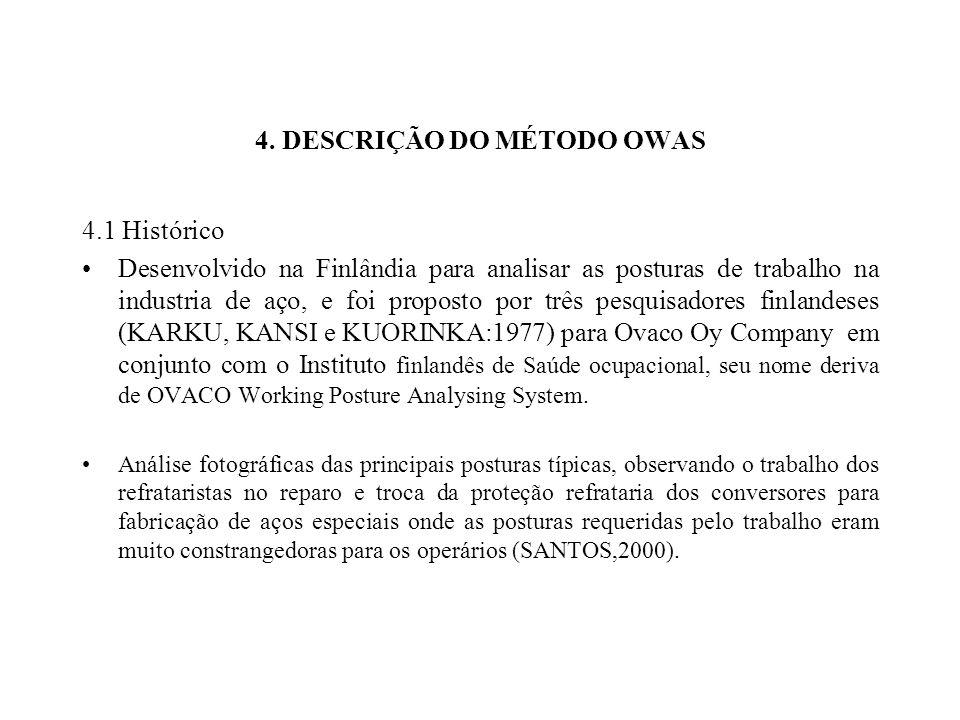 4. DESCRIÇÃO DO MÉTODO OWAS