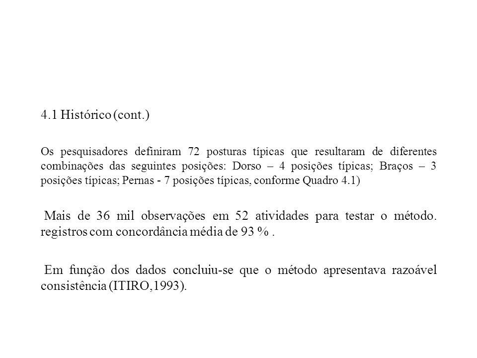 4.1 Histórico (cont.)