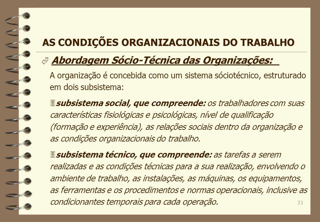 AS CONDIÇÕES ORGANIZACIONAIS DO TRABALHO
