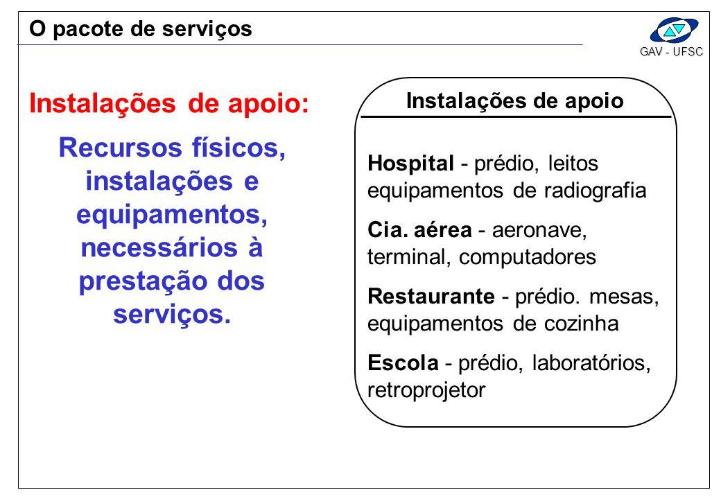 O pacote de serviços Instalações de apoio: Instalações de apoio.