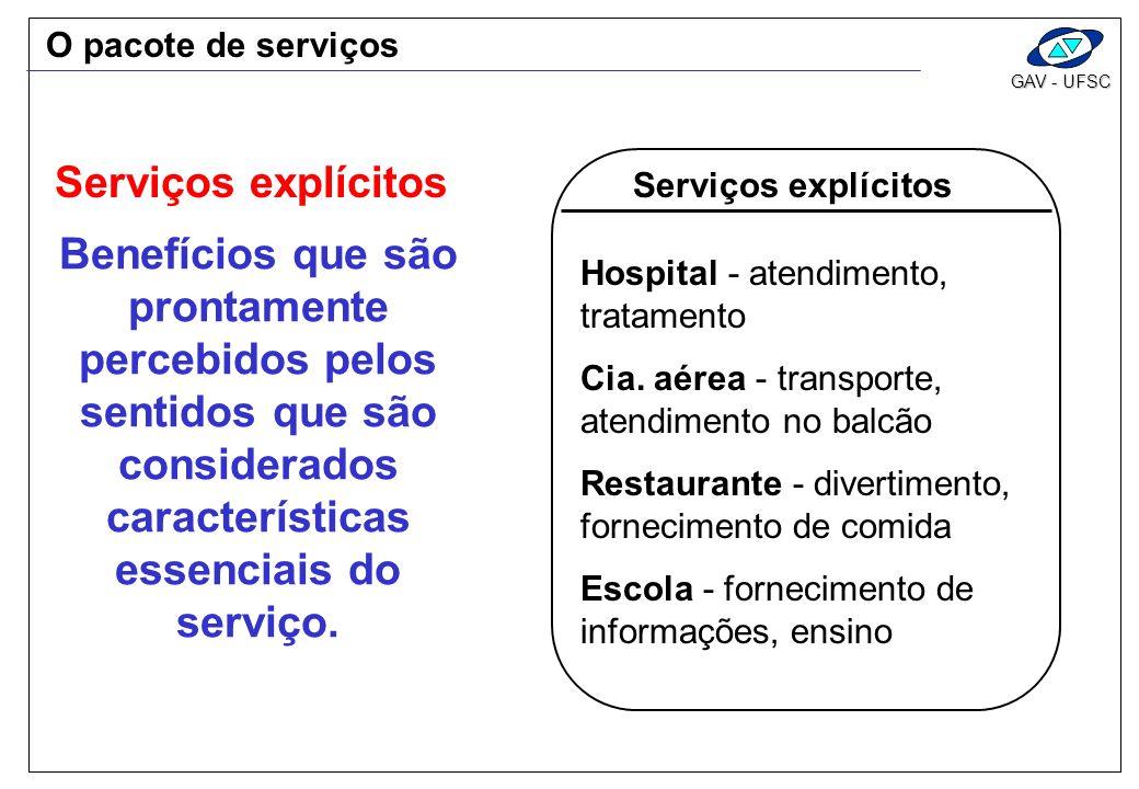 O pacote de serviços Serviços explícitos. Serviços explícitos.
